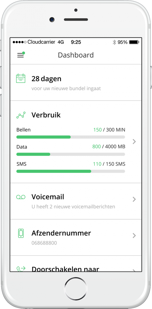 vast-mobiel-dashboard